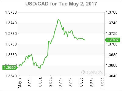 impact of us dollar on canadian economy essay An examination of the canadian dollar's value vs the us dollar reveals the us dollar this typically impacts not essays: economic impact of.