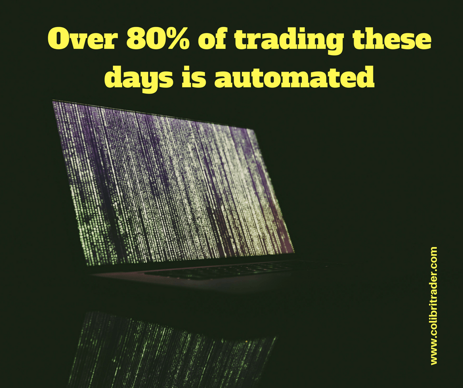 80% trading