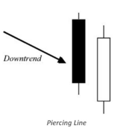PIE LINE