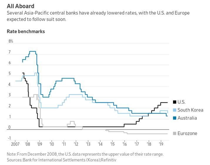 Strategic Currency Briefing