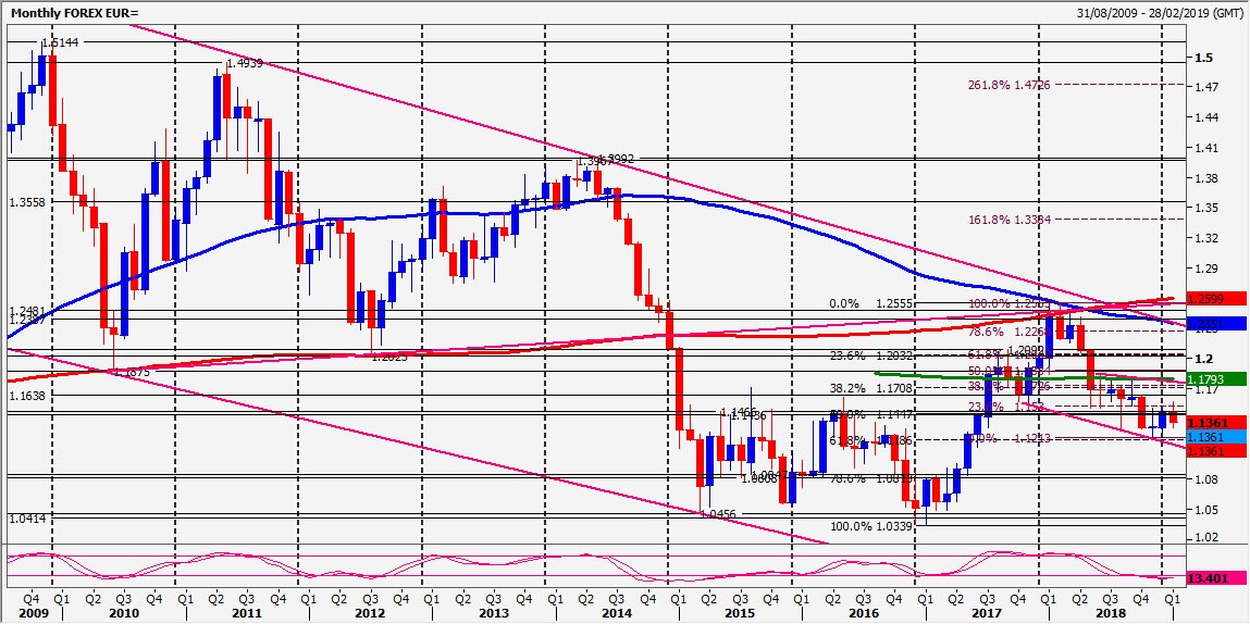 USD CAD Strongest Resistance Today Likely To Be At 13290 99