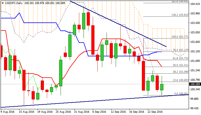 USDJPY - Strong 100.00 support zone holds for now, outlook remains negative