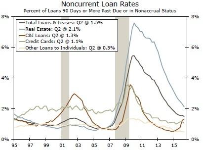 tribal loans direct lenders UpStart